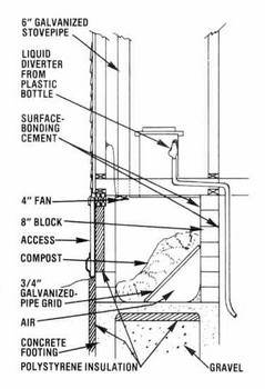 Outhouse Plans Build An Outhouse With Free Plans
