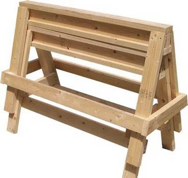 Ultimate Wood Sawhorses
